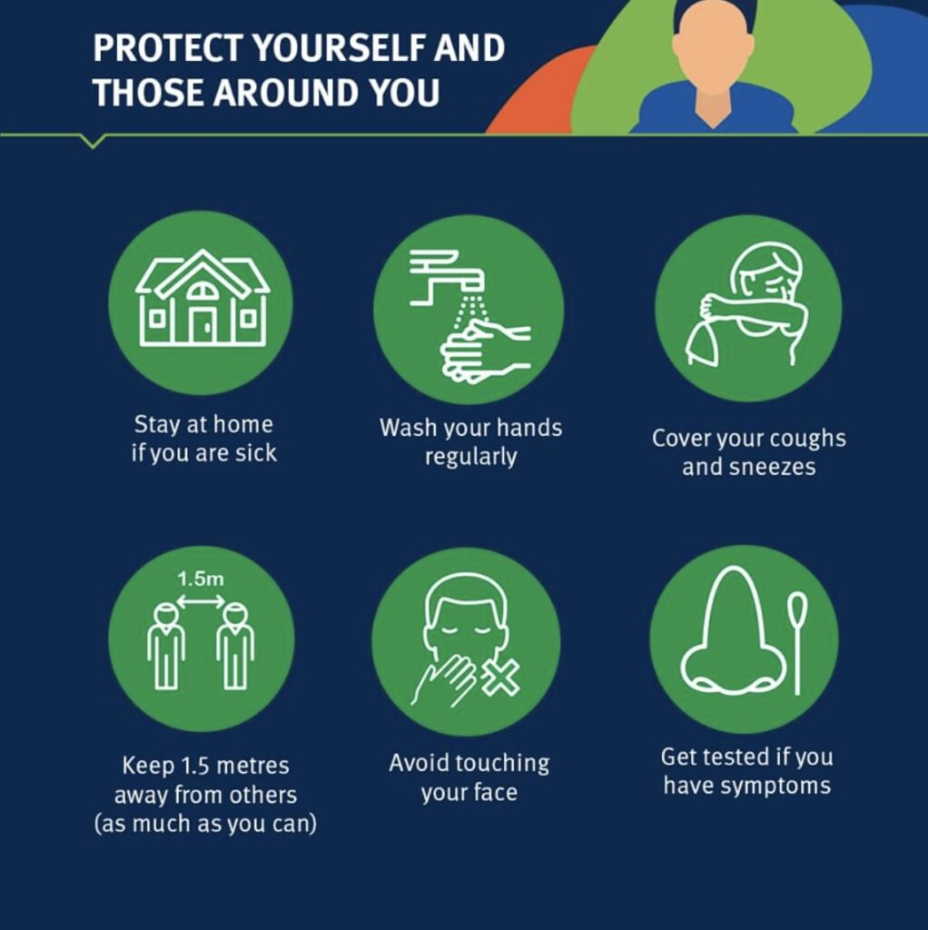 This image has an empty alt attribute; its file name is Protect-Yourself-Infographic-1022x1024.jpg